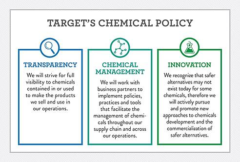 Case Study: Target's Chemical Management Policy