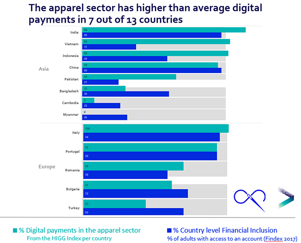 better digital pay graphic 2