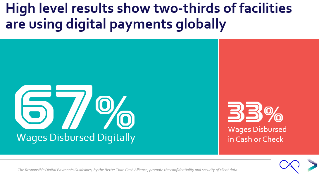 better digital pay graphic